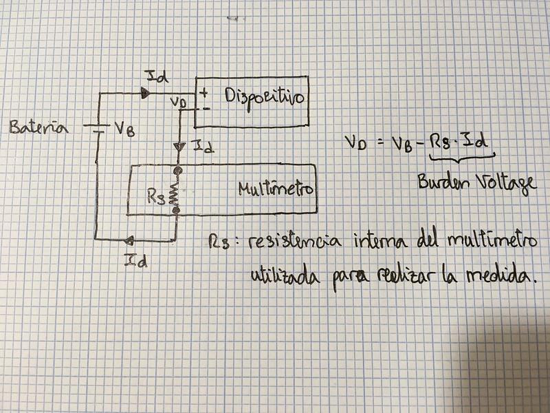 burden voltage