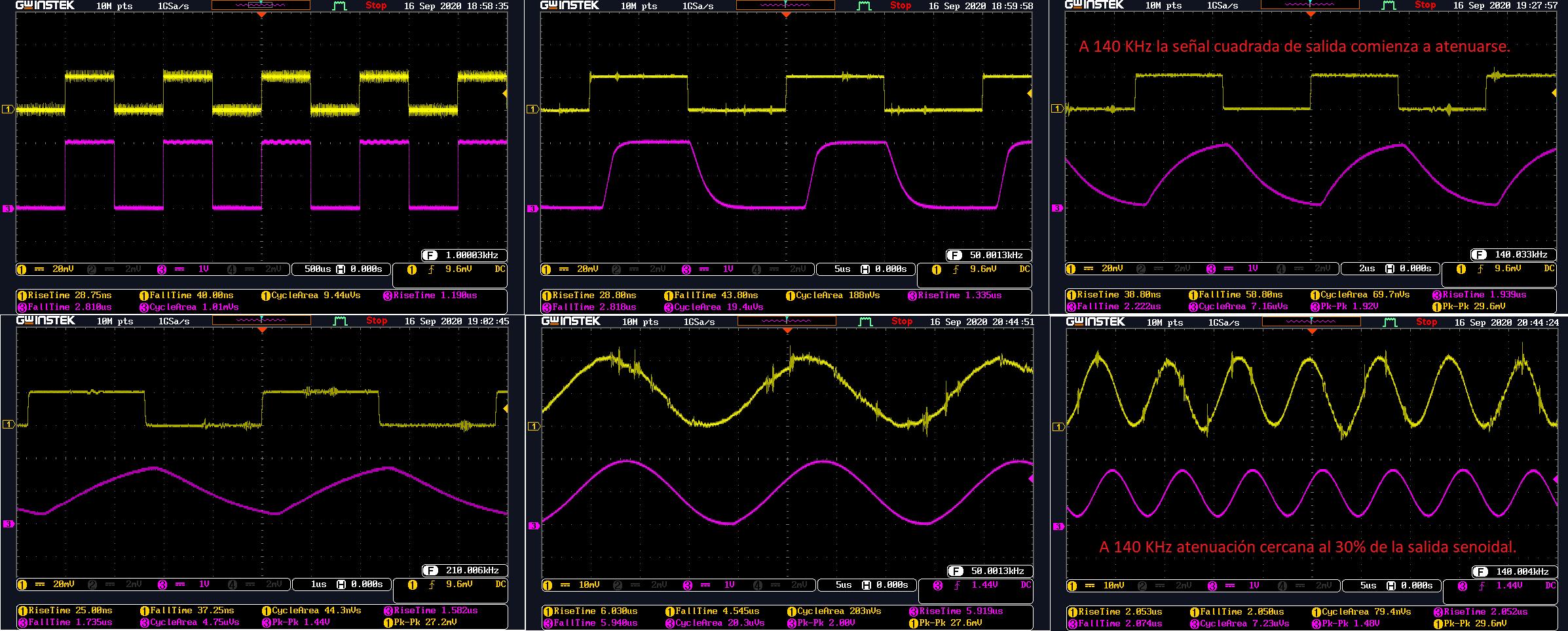 Respuesta en frecuencia del amplificador.