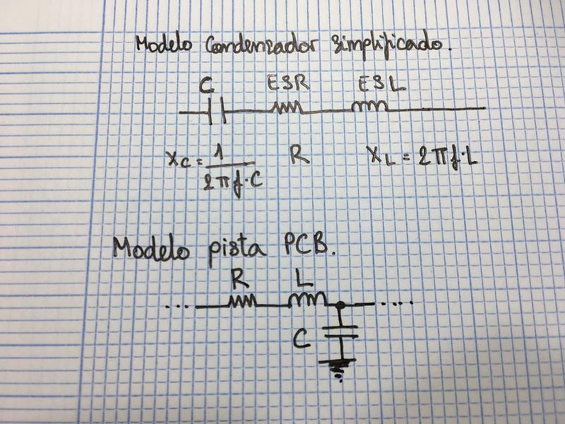 Modelos condensador y pista.